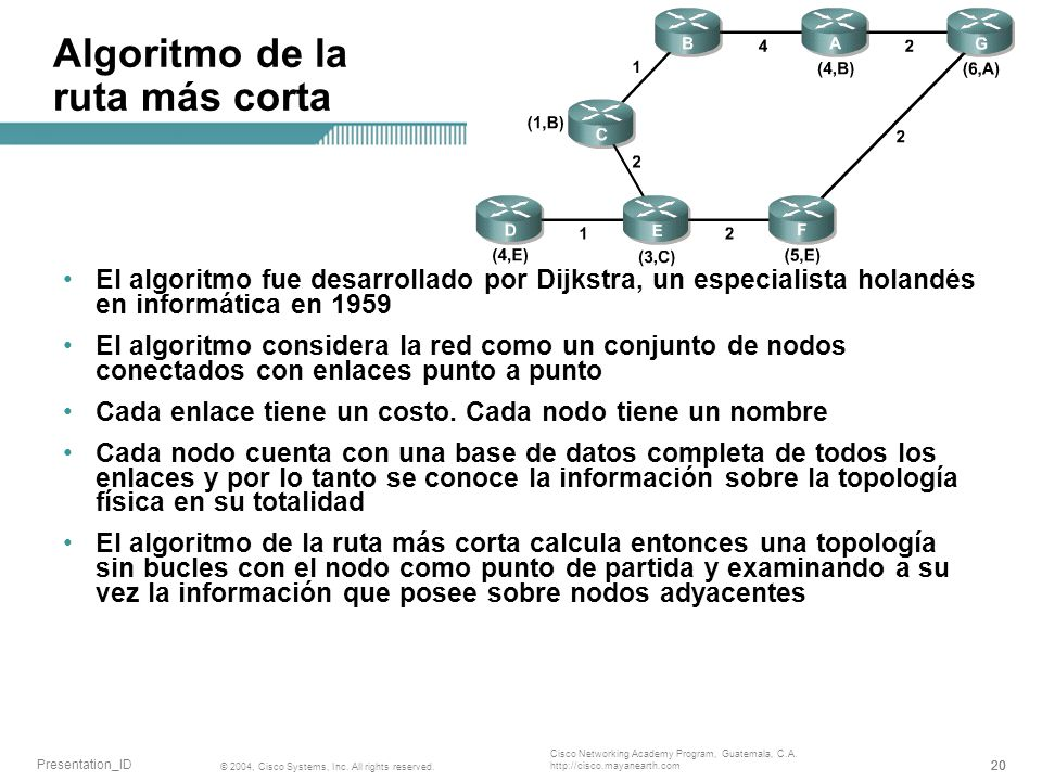 20 © 2004, Cisco Systems, Inc. All rights reserved. Presentation_ID Cisco Networking Academy Program, Guatemala, C.A. http://cisco.mayanearth.com Algo