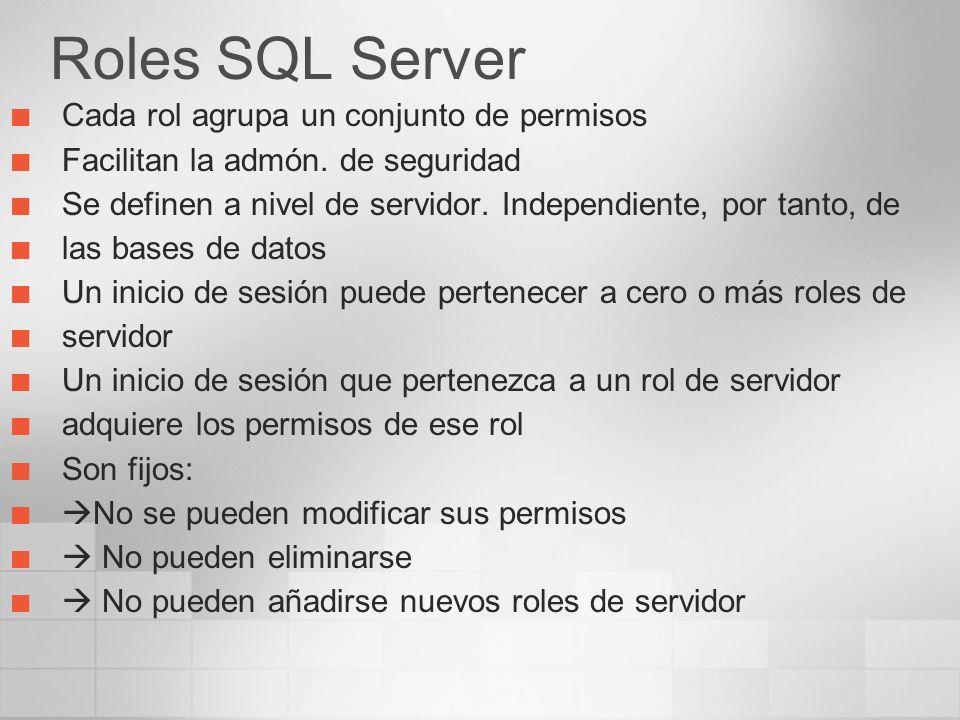 Roles SQL Server Cada rol agrupa un conjunto de permisos Facilitan la admón. de seguridad Se definen a nivel de servidor. Independiente, por tanto, de