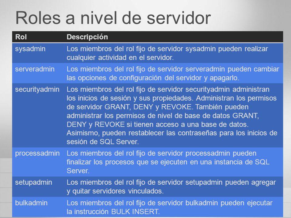 Roles a nivel de servidor RolDescripción sysadminLos miembros del rol fijo de servidor sysadmin pueden realizar cualquier actividad en el servidor.