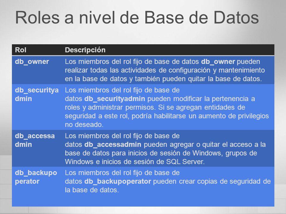 Roles a nivel de Base de Datos RolDescripción db_ownerLos miembros del rol fijo de base de datos db_owner pueden realizar todas las actividades de configuración y mantenimiento en la base de datos y también pueden quitar la base de datos.