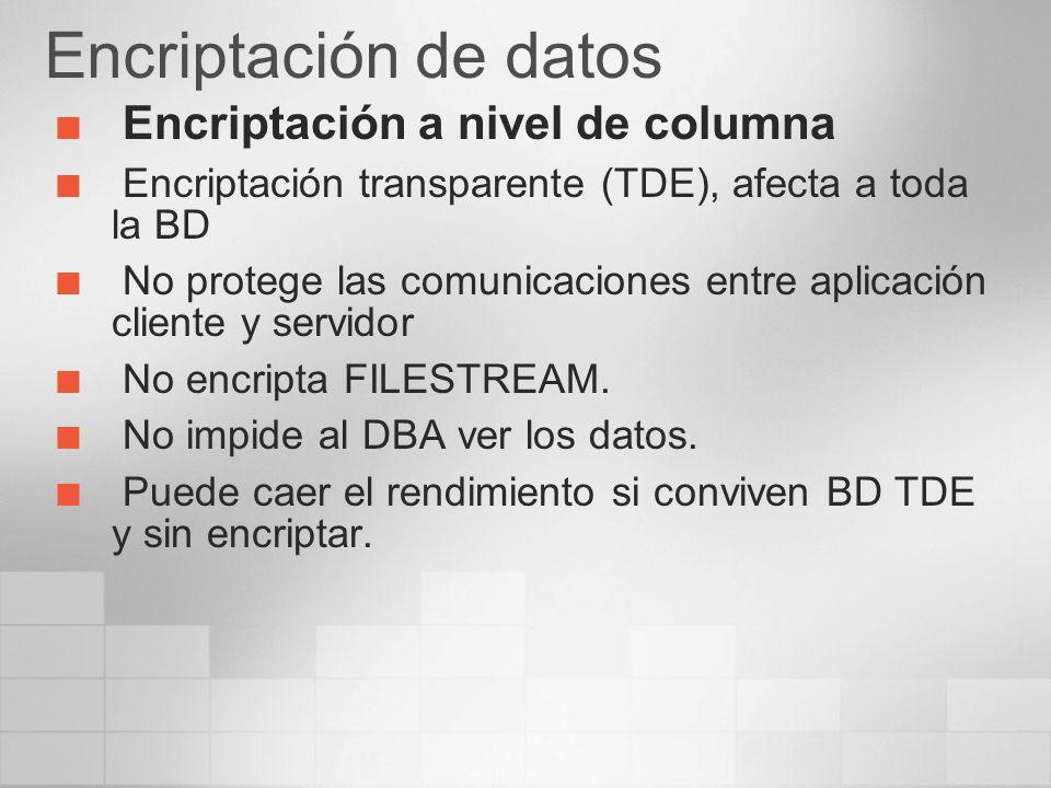 Encriptación de datos Encriptación a nivel de columna Encriptación transparente (TDE), afecta a toda la BD No protege las comunicaciones entre aplicación cliente y servidor No encripta FILESTREAM.