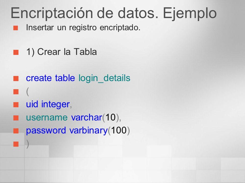 Encriptación de datos. Ejemplo Insertar un registro encriptado. 1) Crear la Tabla create table login_details ( uid integer, username varchar(10), pass