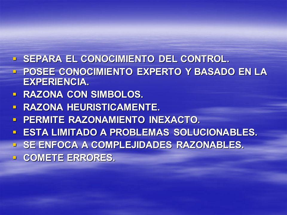SEPARA EL CONOCIMIENTO DEL CONTROL. SEPARA EL CONOCIMIENTO DEL CONTROL. POSEE CONOCIMIENTO EXPERTO Y BASADO EN LA EXPERIENCIA. POSEE CONOCIMIENTO EXPE