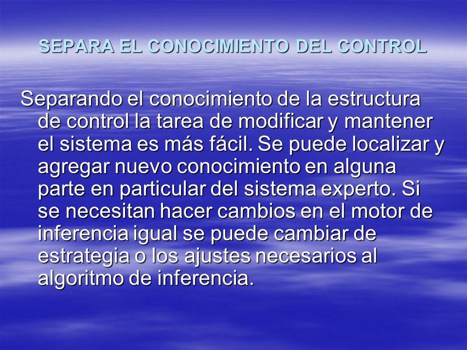 SEPARA EL CONOCIMIENTO DEL CONTROL Separando el conocimiento de la estructura de control la tarea de modificar y mantener el sistema es más fácil. Se