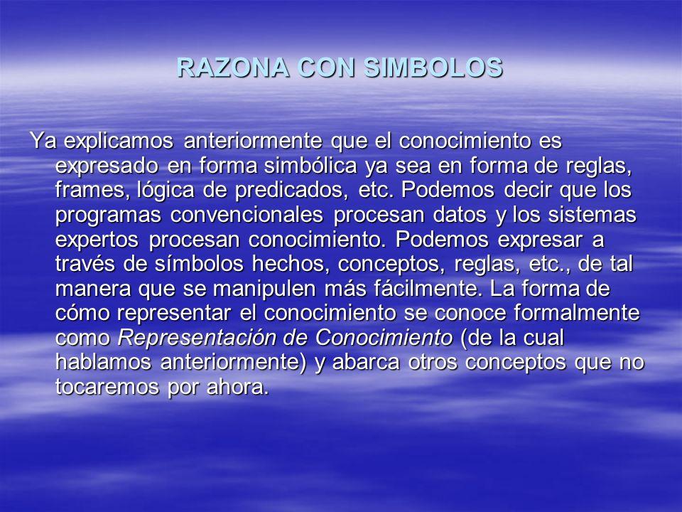 RAZONA CON SIMBOLOS Ya explicamos anteriormente que el conocimiento es expresado en forma simbólica ya sea en forma de reglas, frames, lógica de predi