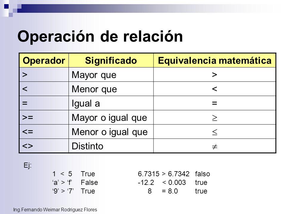 Ing.Fernando Weimar Rodriguez Flores Operación de relación OperadorSignificadoEquivalencia matemática >Mayor que> <Menor que< =Igual a= >=Mayor o igua