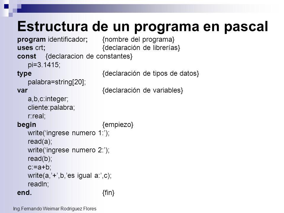 Ing.Fernando Weimar Rodriguez Flores Estructura de un programa en pascal program identificador;{nombre del programa} uses crt; {declaración de librerí