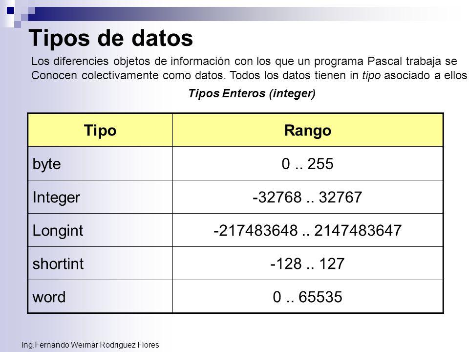 Ing.Fernando Weimar Rodriguez Flores Tipos de datos TipoRango byte0.. 255 Integer-32768.. 32767 Longint-217483648.. 2147483647 shortint-128.. 127 word