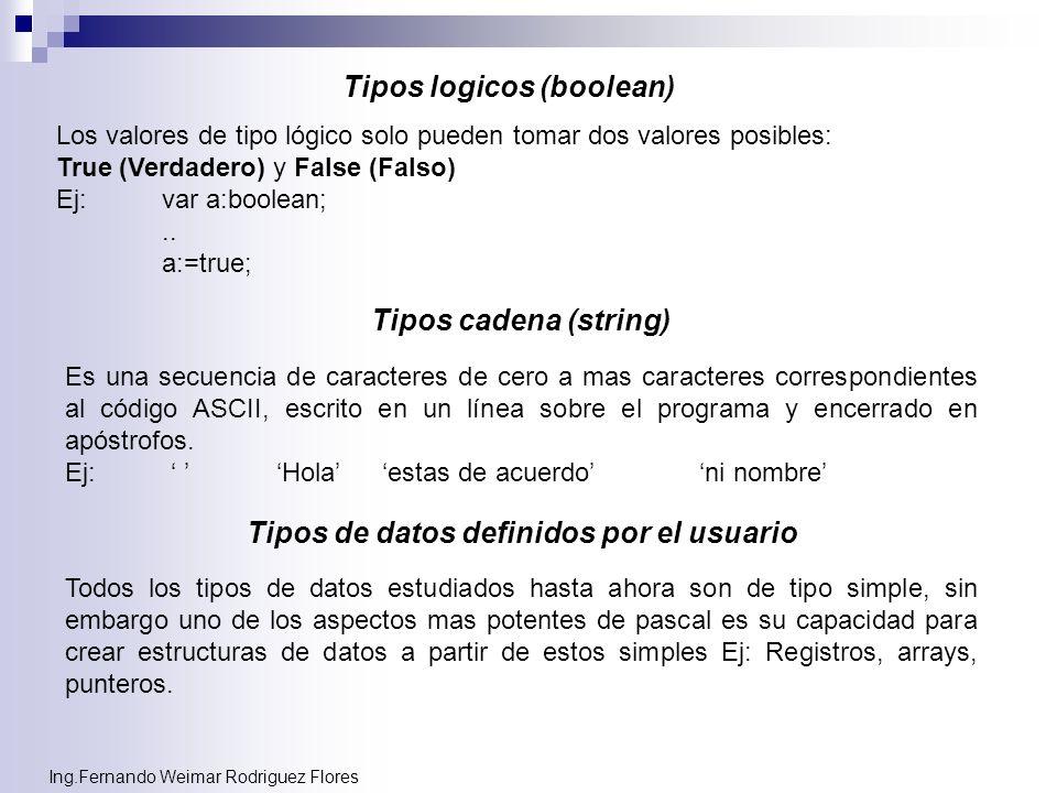 Ing.Fernando Weimar Rodriguez Flores Operadores OperadorSignificadoEjemploresultado +Sumaa + bSuma de a y b -Restaa – bresta de a y b *Multiplicacióna * bProducto a por b /Divisióna / bCociente de a/b divDivisión enteraa div bCociente entera a /b modModuloa mod bModulo de a/b El operador (/) produce un resudado real 7/2=3.5 7.0 / 2 =3.5 7 / 2.0 = 3.5 7.0 /2.0 = 3.5 El DIV y MOD solo se pueden utilizar con números enteros 7 div 2 = 3 72 7 mod 2 = 1(1)3 mod div