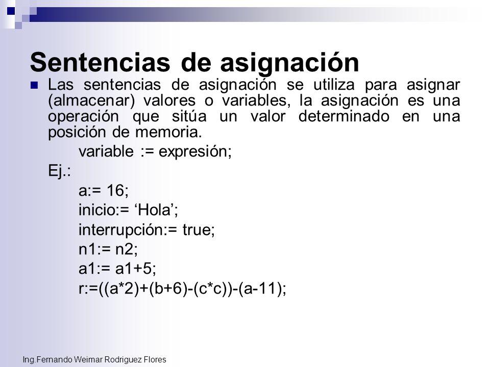 Ing.Fernando Weimar Rodriguez Flores Operaciones de entrada/salida read(lista de variables de entrada); readln(lista de variables de entrada); write(lista de variables de salida); writeln(lista de variables de salida); Entrada de Datos (lectura) read(var1,var2,….); readln(var1,var2,….); Sirve para leer valores por teclado y almacenarlos en las variables.