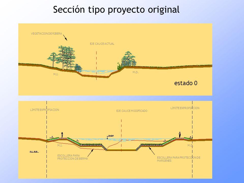 Sección tipo proyecto original VEGETACION DE RIBERA EJE CAUCE ACTUAL M.I. M.D. EJE CAUCE MODIFICADO LIMITE EXPROPIACION M.I.M.D. ESCOLLERA PARA PROTEC
