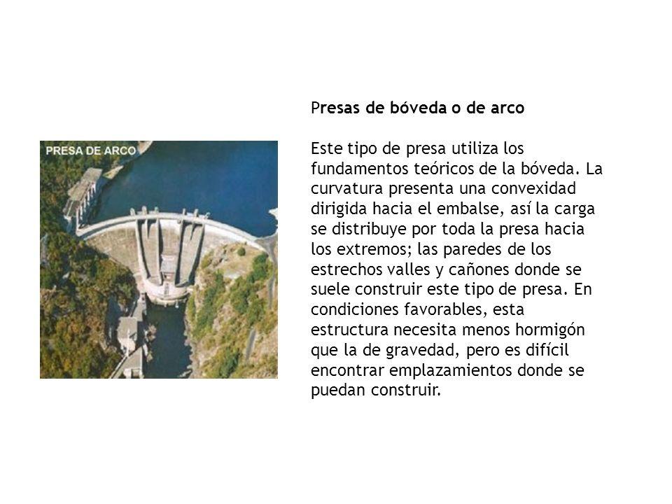 Presas de contrafuertes Las presas de contrafuertes tienen una pared que soporta el agua y una serie de contrafuertes o pilares, de forma triangular, que sujetan la pared y transmiten la carga del agua a la base.