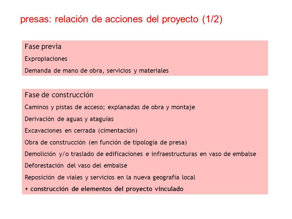 presas: relación de acciones del proyecto (1/2) Fase previa Expropiaciones Demanda de mano de obra, servicios y materiales Fase de construcción Camino