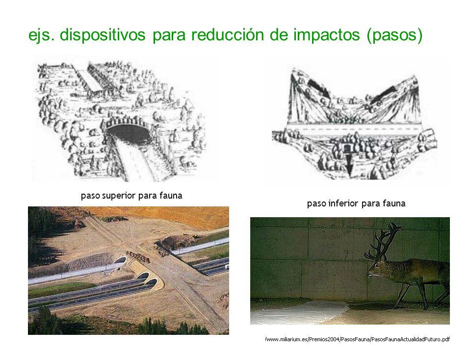 ejs. dispositivos para reducción de impactos (pasos) paso superior para fauna paso inferior para fauna