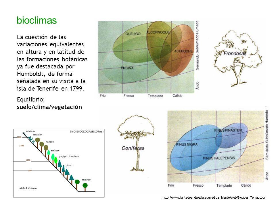 bioclimas La cuestión de las variaciones equivalentes en altura y en latitud de las formaciones botánicas ya fue destacada por Humboldt, de forma seña