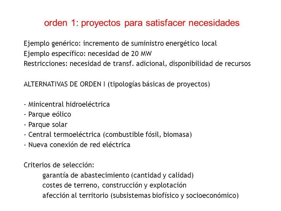 orden 1: proyectos para satisfacer necesidades Ejemplo genérico: incremento de suministro energético local Ejemplo específico: necesidad de 20 MW Rest