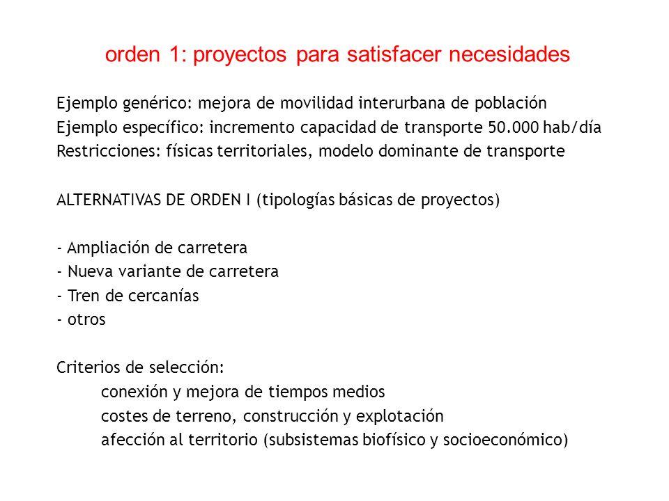 orden 1: proyectos para satisfacer necesidades Ejemplo genérico: mejora de movilidad interurbana de población Ejemplo específico: incremento capacidad
