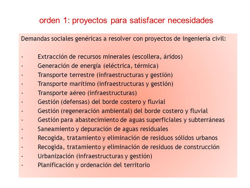 orden 1: proyectos para satisfacer necesidades Demandas sociales genéricas a resolver con proyectos de ingeniería civil: -Extracción de recursos miner