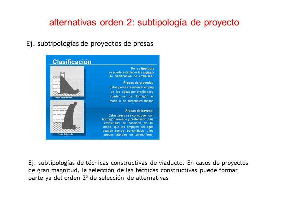 alternativas orden 2: subtipología de proyecto Ej. subtipologías de proyectos de presas Ej. subtipologías de técnicas constructivas de viaducto. En ca