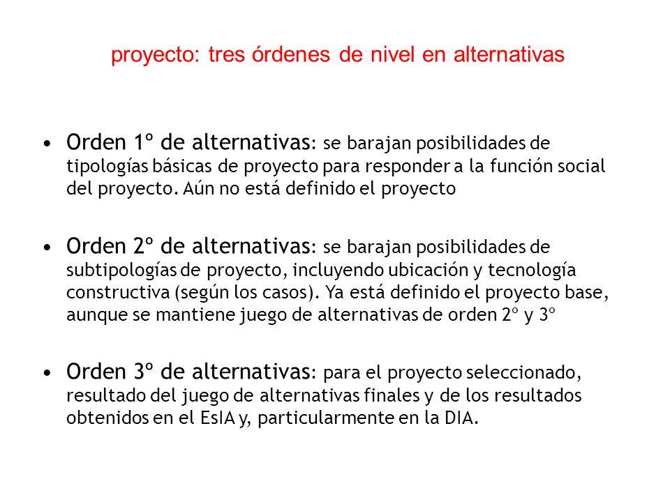 proyecto: tres órdenes de nivel en alternativas Orden 1º de alternativas : se barajan posibilidades de tipologías básicas de proyecto para responder a