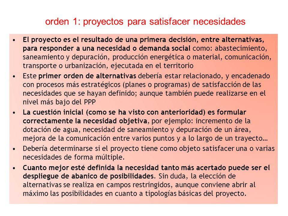orden 1: proyectos para satisfacer necesidades El proyecto es el resultado de una primera decisión, entre alternativas, para responder a una necesidad