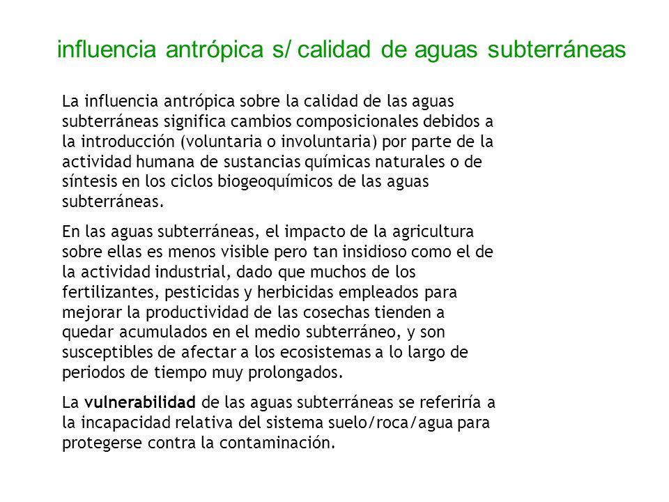 La influencia antrópica sobre la calidad de las aguas subterráneas significa cambios composicionales debidos a la introducción (voluntaria o involunta