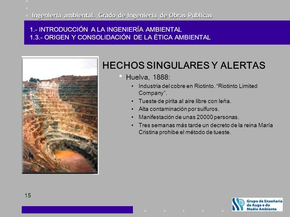 Ingeniería ambiental. Grado de Ingeniería de Obras Públicas 15 HECHOS SINGULARES Y ALERTAS Huelva, 1888: Industria del cobre en Riotinto. Riotinto Lim