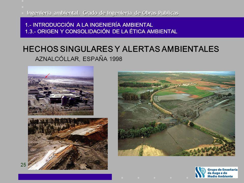 Ingeniería ambiental. Grado de Ingeniería de Obras Públicas 25 HECHOS SINGULARES Y ALERTAS AMBIENTALES AZNALCÓLLAR, ESPAÑA 1998 1.- INTRODUCCIÓN A LA