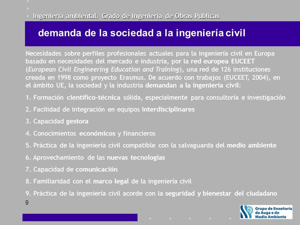 Ingeniería ambiental. Grado de Ingeniería de Obras Públicas 9 Necesidades sobre perfiles profesionales actuales para la ingeniería civil en Europa bas