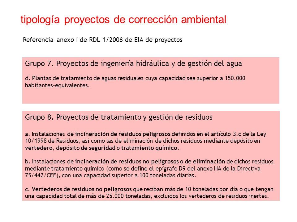 tipología proyectos de corrección ambiental Referencia anexo I de RDL 1/2008 de EIA de proyectos Grupo 8. Proyectos de tratamiento y gestión de residu