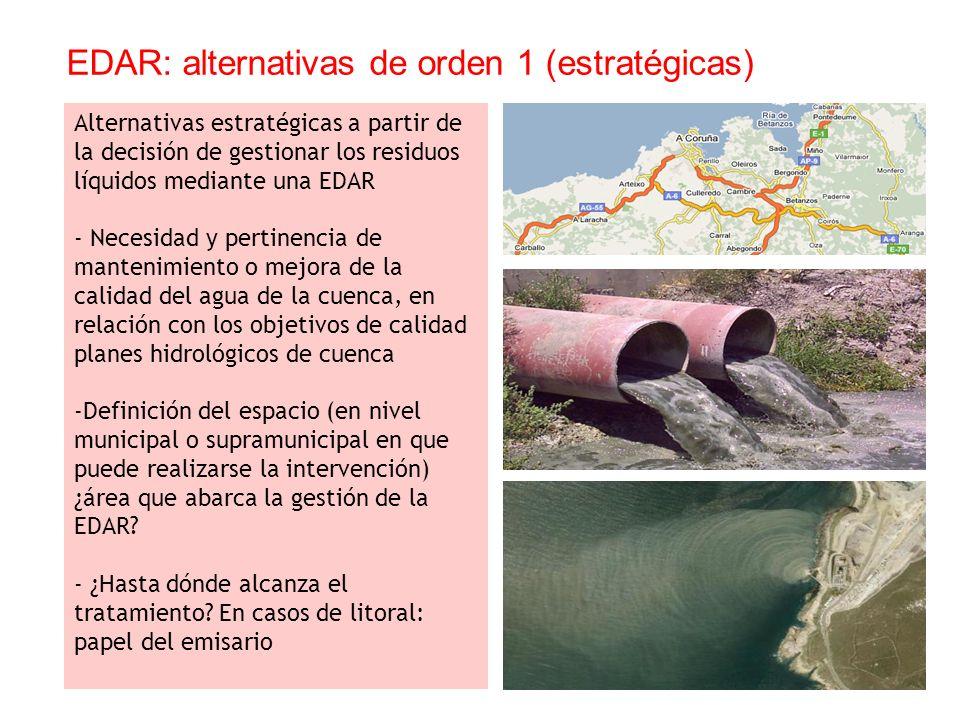 EDAR: alternativas de orden 1 (estratégicas) Alternativas estratégicas a partir de la decisión de gestionar los residuos líquidos mediante una EDAR -