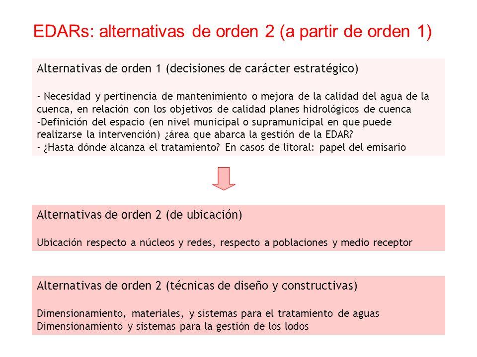 EDARs: alternativas de orden 2 (a partir de orden 1) Alternativas de orden 1 (decisiones de carácter estratégico) - Necesidad y pertinencia de manteni