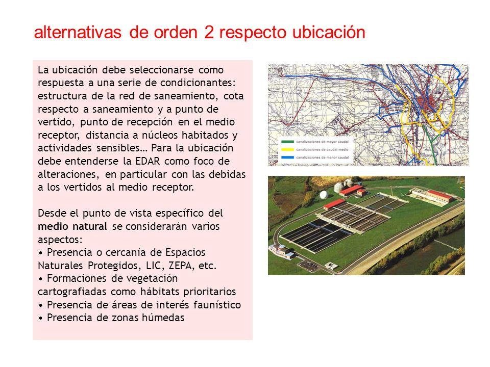 alternativas de orden 2 respecto ubicación La ubicación debe seleccionarse como respuesta a una serie de condicionantes: estructura de la red de sanea