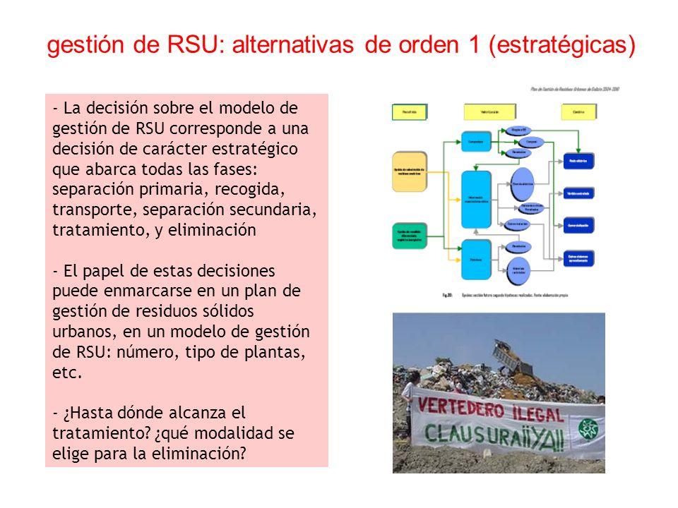 gestión de RSU: alternativas de orden 1 (estratégicas) - La decisión sobre el modelo de gestión de RSU corresponde a una decisión de carácter estratég