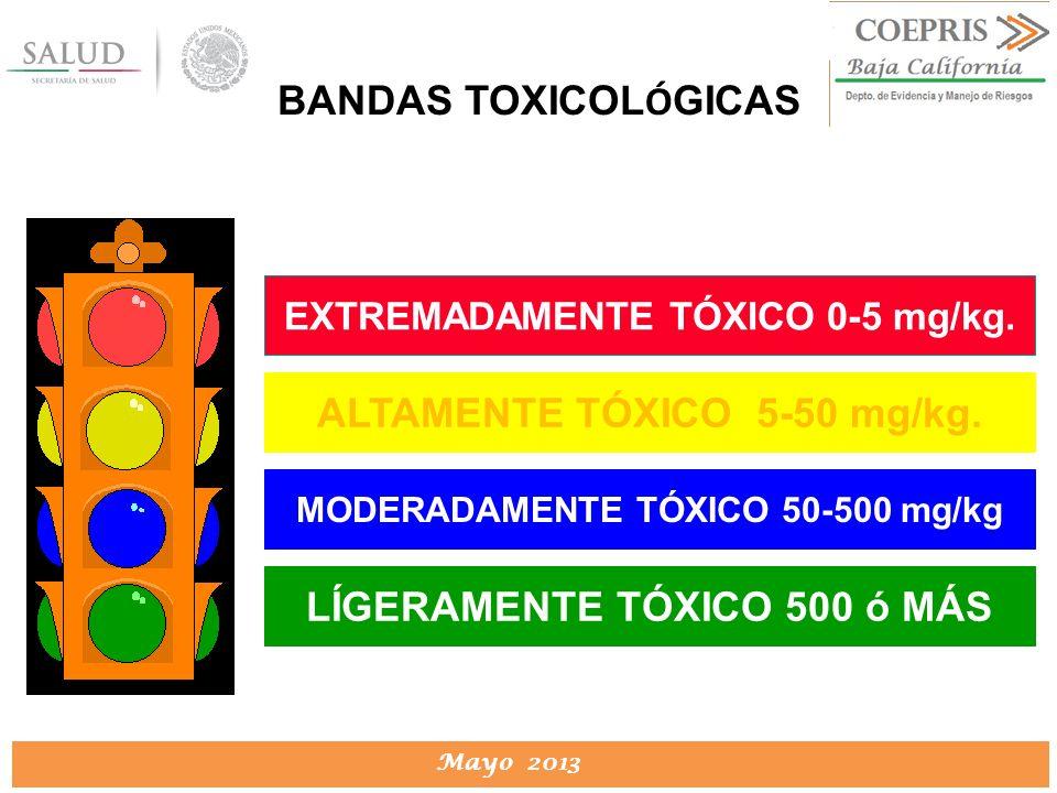 DIRECCION DE PROTECCION CONTRA RIESGOS SANITARIOS Mayo 2013 EXTREMADAMENTE TÓXICO 0-5 mg/kg. BANDAS TOXICOL Ó GICAS ALTAMENTE TÓXICO 5-50 mg/kg. MODER