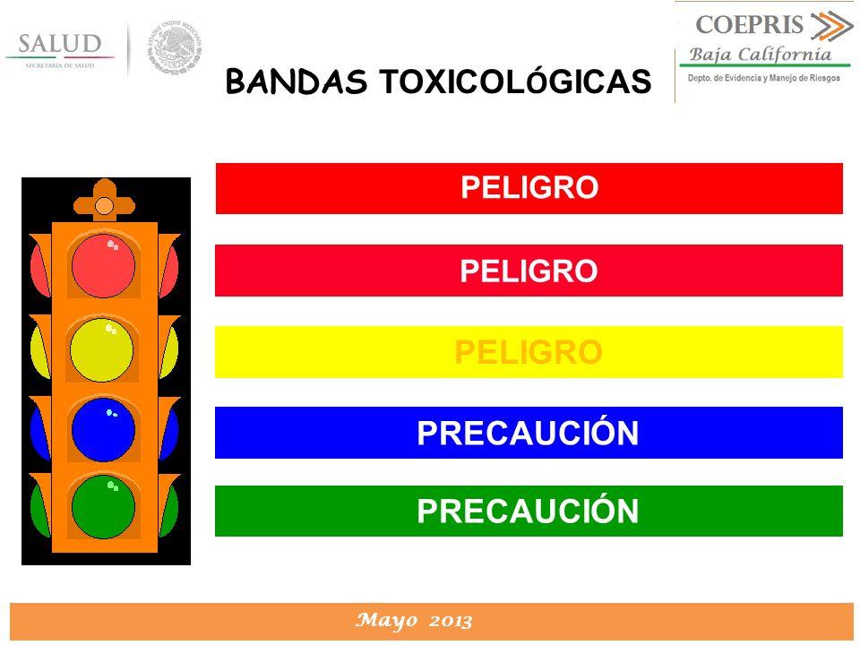 DIRECCION DE PROTECCION CONTRA RIESGOS SANITARIOS Mayo 2013 PELIGRO BANDAS TOXICOL Ó GICAS PELIGRO PRECAUCIÓN PELIGRO