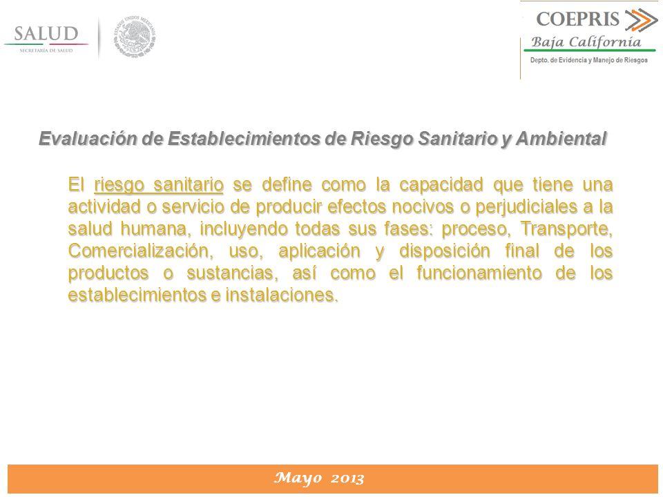 DIRECCION DE PROTECCION CONTRA RIESGOS SANITARIOS Mayo 2013 El riesgo sanitario se define como la capacidad que tiene una actividad o servicio de prod