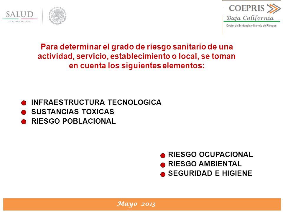 DIRECCION DE PROTECCION CONTRA RIESGOS SANITARIOS Mayo 2013 Para determinar el grado de riesgo sanitario de una actividad, servicio, establecimiento o