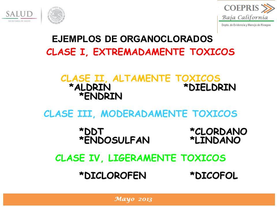 DIRECCION DE PROTECCION CONTRA RIESGOS SANITARIOS Mayo 2013 CLASE I, EXTREMADAMENTE TOXICOS CLASE II, ALTAMENTE TOXICOS ALDRIN*DIELDRIN *ALDRIN*DIELDR