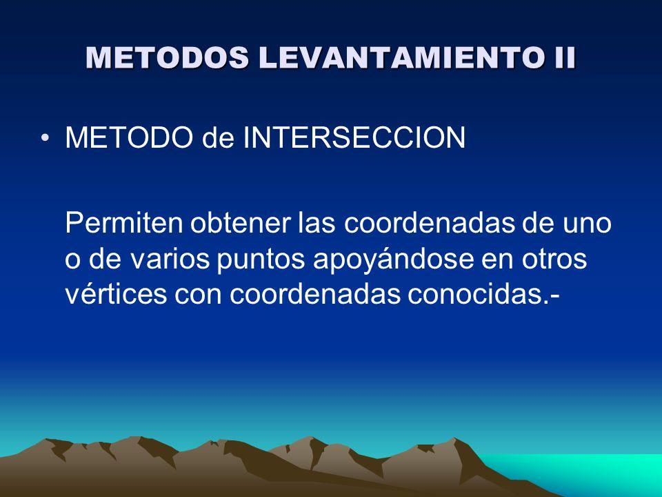 METODOS LEVANTAMIENTO II METODO de INTERSECCION Permiten obtener las coordenadas de uno o de varios puntos apoyándose en otros vértices con coordenada