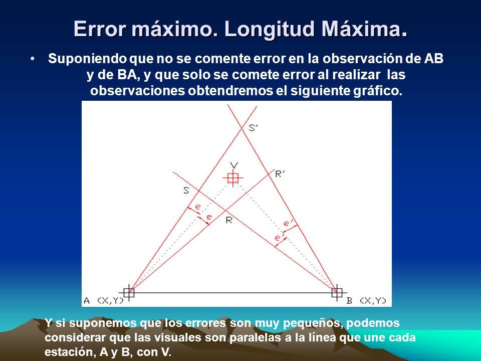 Error máximo. Longitud Máxima. Suponiendo que no se comente error en la observación de AB y de BA, y que solo se comete error al realizar las observac