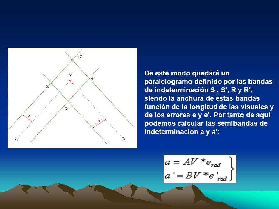 De este modo quedará un paralelogramo definido por las bandas de indeterminación S, S', R y R'; siendo la anchura de estas bandas función de la longit