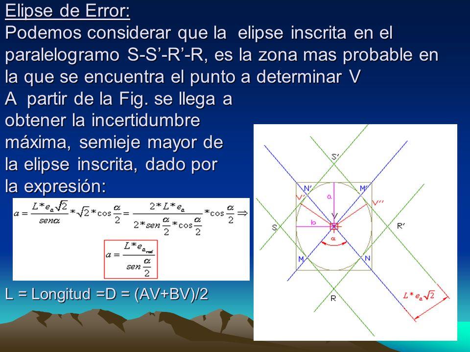 Elipse de Error: Podemos considerar que la elipse inscrita en el paralelogramo S-S-R-R, es la zona mas probable en la que se encuentra el punto a dete