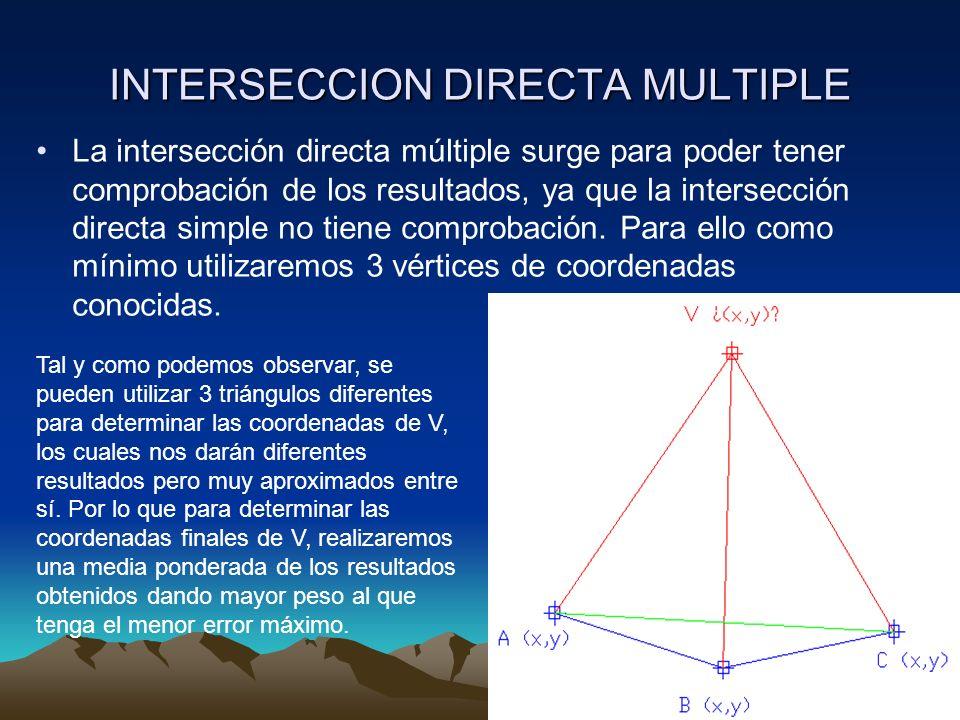 INTERSECCION DIRECTA MULTIPLE La intersección directa múltiple surge para poder tener comprobación de los resultados, ya que la intersección directa s