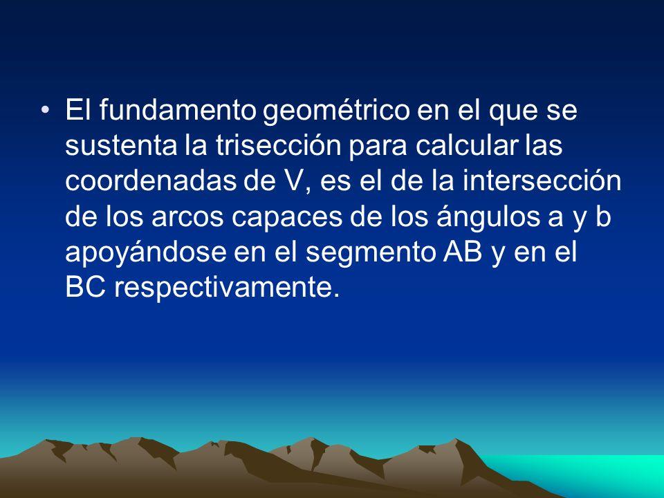 El fundamento geométrico en el que se sustenta la trisección para calcular las coordenadas de V, es el de la intersección de los arcos capaces de los