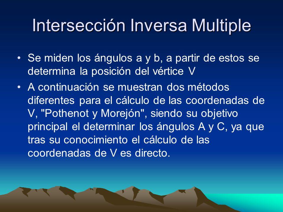 Intersección Inversa Multiple Se miden los ángulos a y b, a partir de estos se determina la posición del vértice V A continuación se muestran dos méto