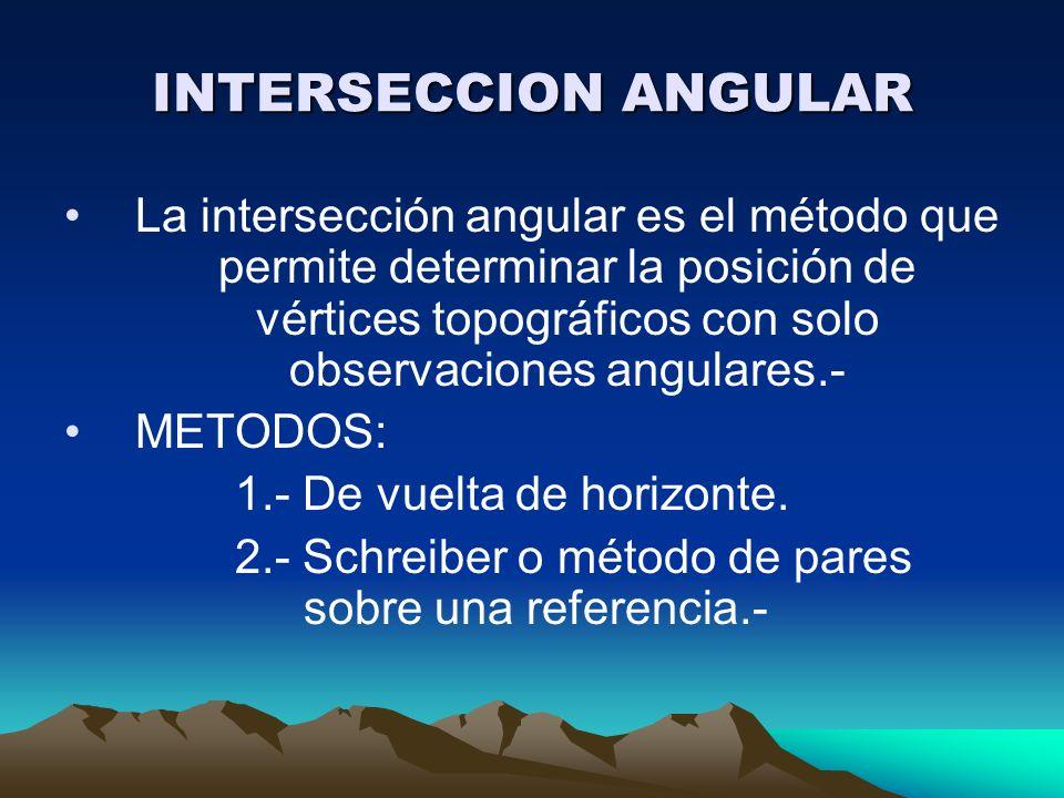 INTERSECCION ANGULAR La intersección angular es el método que permite determinar la posición de vértices topográficos con solo observaciones angulares