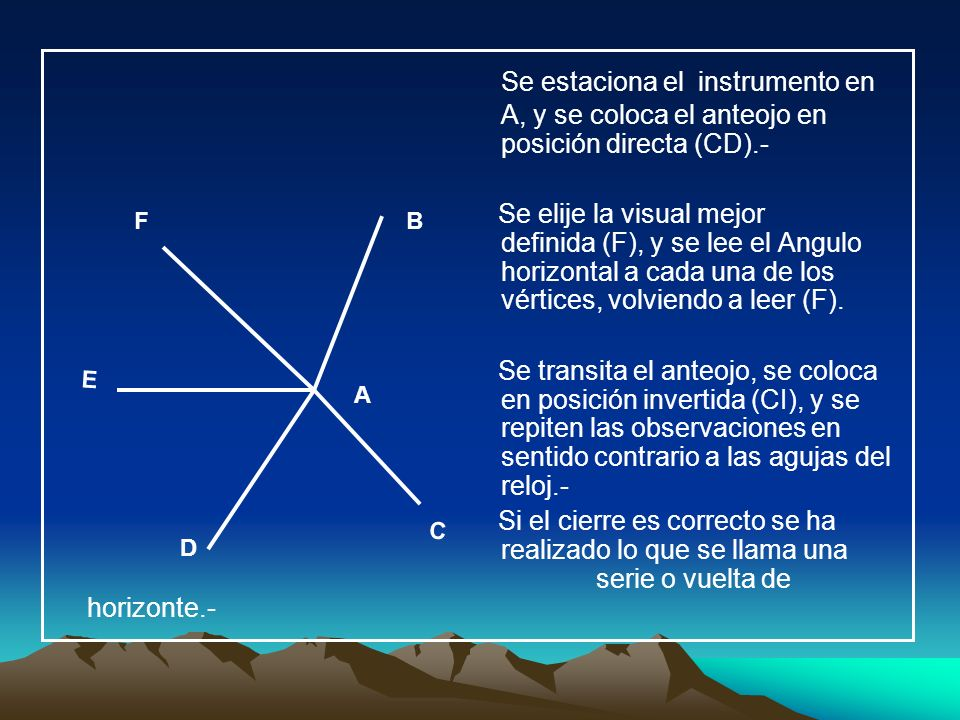 Se estaciona el instrumento en A, y se coloca el anteojo en posición directa (CD).- Se elije la visual mejor definida (F), y se lee el Angulo horizont