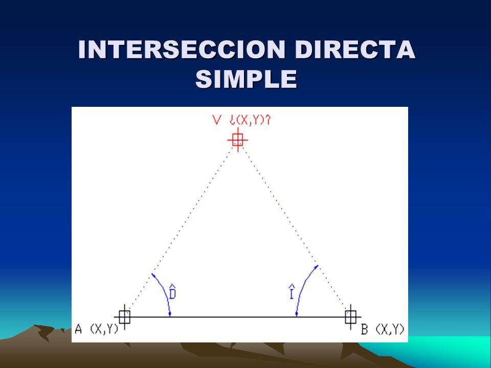 INTERSECCION DIRECTA SIMPLE