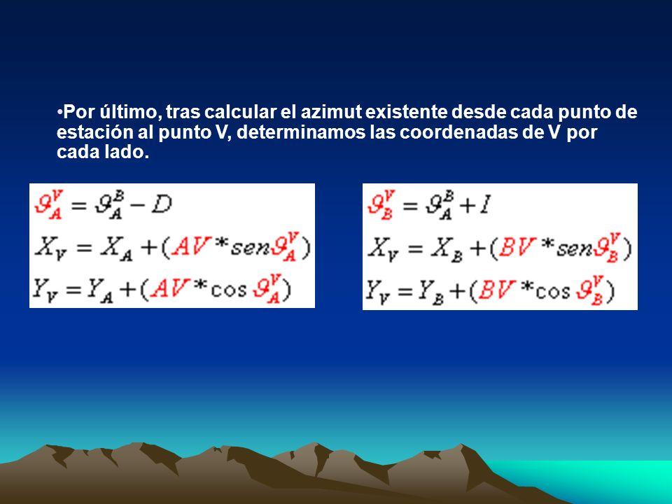 Como se puede apreciar en la figura, el punto V es determinado por la intersección de los arcos capaces de a y b, de aquí por tanto se puede deducir que existe un caso en el cual no será posible obtener una solución.